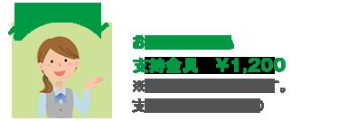 株式会社エアコンカバーサービス オススメアイテム 支持金具SP-20